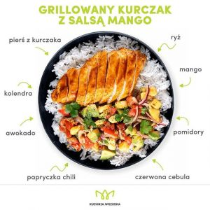 Przykładowy posiłek zdrowej diety