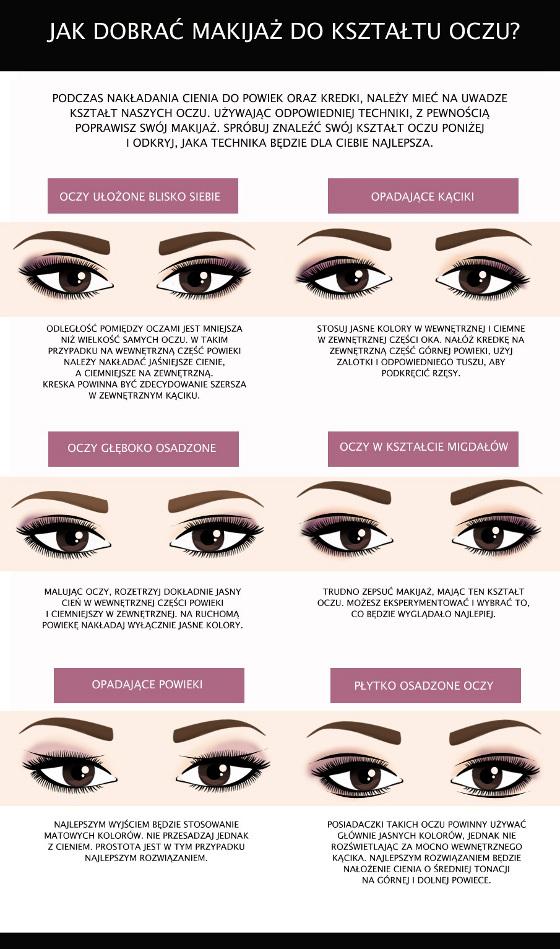 Jak Ekstremalnie Powiększyć Oczy Makijażem Kobietapl